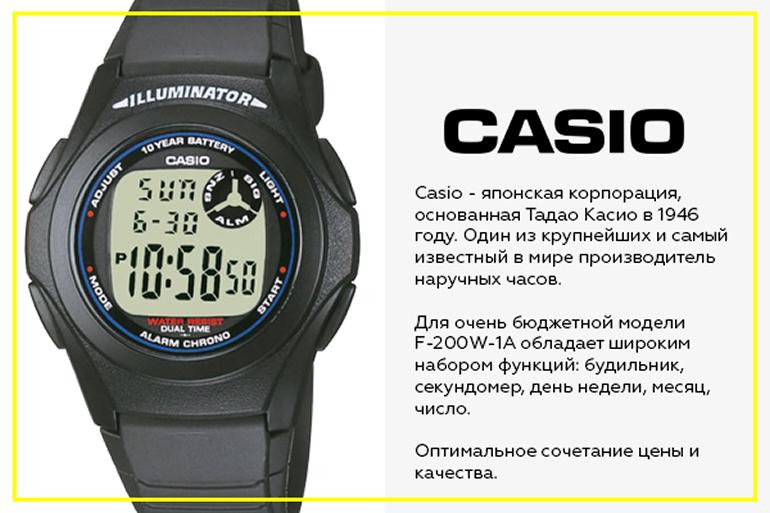Casio F-200W-1A